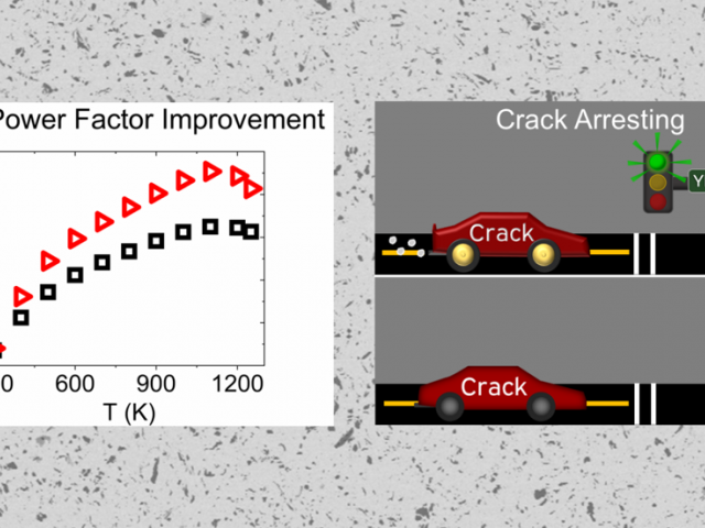 Graphical abstract illustrating improved thermoelectric performance and crack resistance