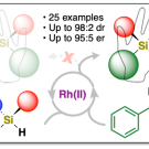 Illustration of new reaction for synthesis of chiral silicon compounds.